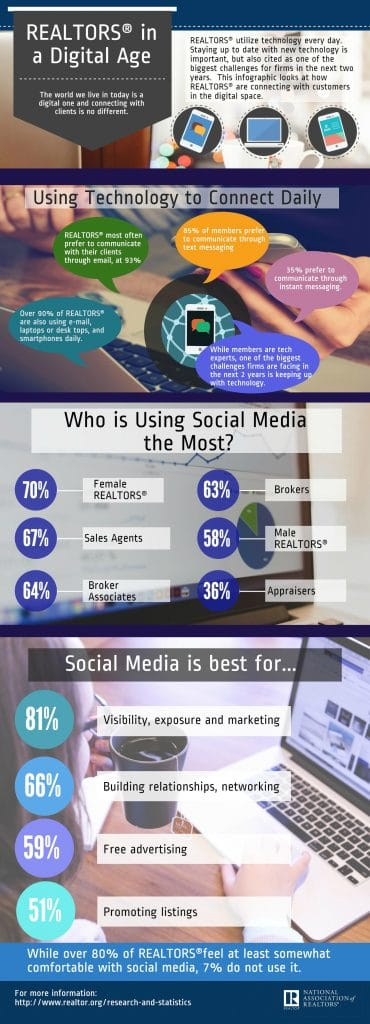 realtors-in-a-digital-age-infographic-09-21-2015